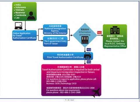 xin visa du lịch đài loan online